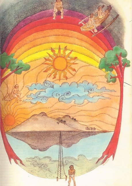 Illustration of the worldview and belief in the afterlife of early Filipinos in Palawan.  Photo from the Dante Ambrosio-Xiao Chua Archives.