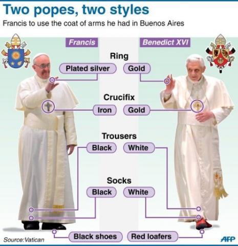 Pagkakaiba ng kasuotan ng pagkasunod na papa.  Mula sa Reuters.
