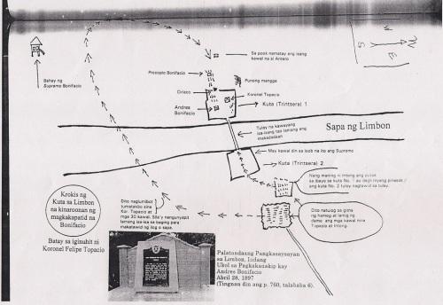 Mapa ng pataksil na paglusob ng mga tao ni Koronel Yntong sa kampo ng Supremo matapos silang pakainin at patuluyin sa gabi.  Mula kay Isagani Medina.