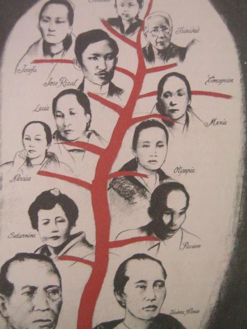Ang pamilya Rizal.  Likhang-sining ni Benedicto Cabrera mula sa Indio Bravo.