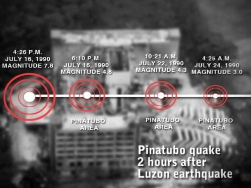 Dalawang oras lamang matapos ang pagyanig noong July 16, 1990, nagsimula na ang mga serye ng lindol na ang sentro ay ang Pinatubo na!  Mula sa Juan D. Nepomuceno Center for Kapampangan Studies ng Holy Angel University.
