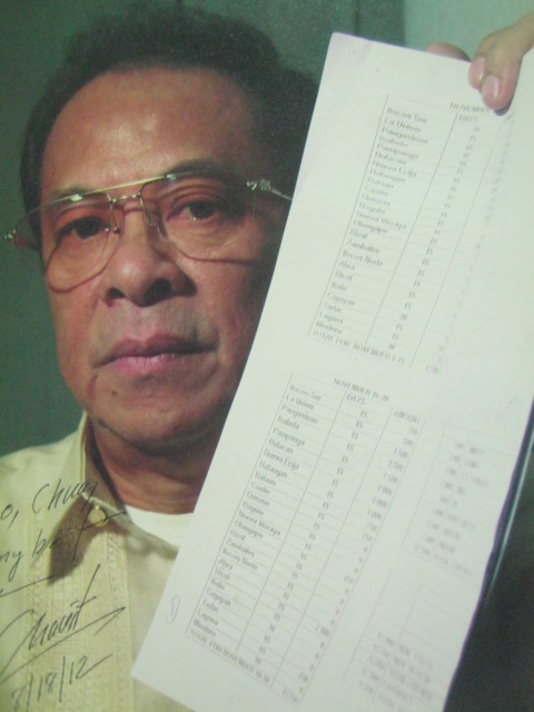 "Governor Luis ""Chavit"" Singson.  Mula sa EDSA Dos:  A Nation in Revolt."